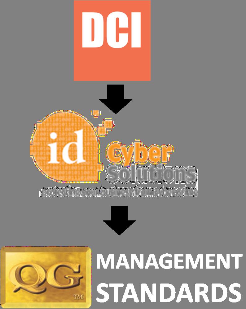 how-do-i-get-cyber-essentials-certified?