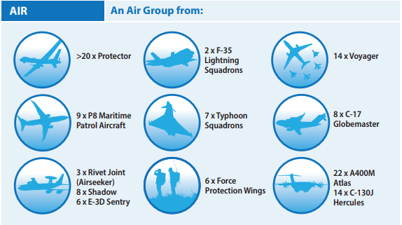 Joint force 2025_aerospace tenders